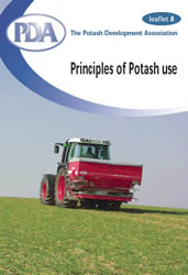 Principles of Potash Use